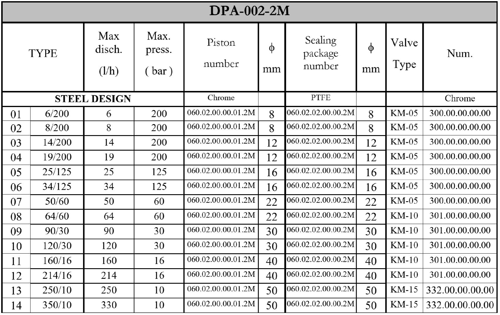 tablica 03